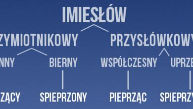 Photo of Imiesłów