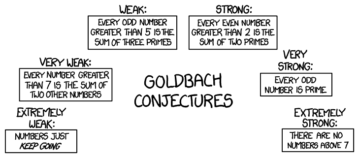 goldbach_conjectures[1]
