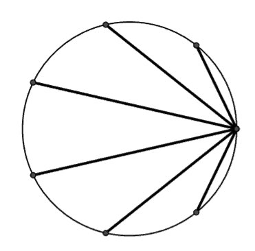 Photo of Kółka, elipsy, cięciwy i Fibonacci