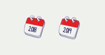 Photo of Podsumowanie roku 2018
