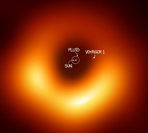 Photo of Jak o właściwie jest z tym zdjęciem M87*